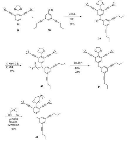 化学符号也疯狂